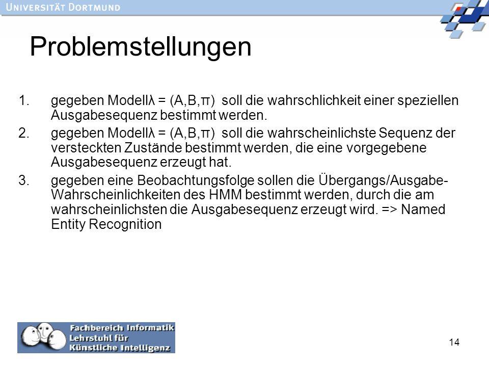 14 Problemstellungen 1.gegeben Modellλ = (A,B,π) soll die wahrschlichkeit einer speziellen Ausgabesequenz bestimmt werden. 2.gegeben Modellλ = (A,B,π)