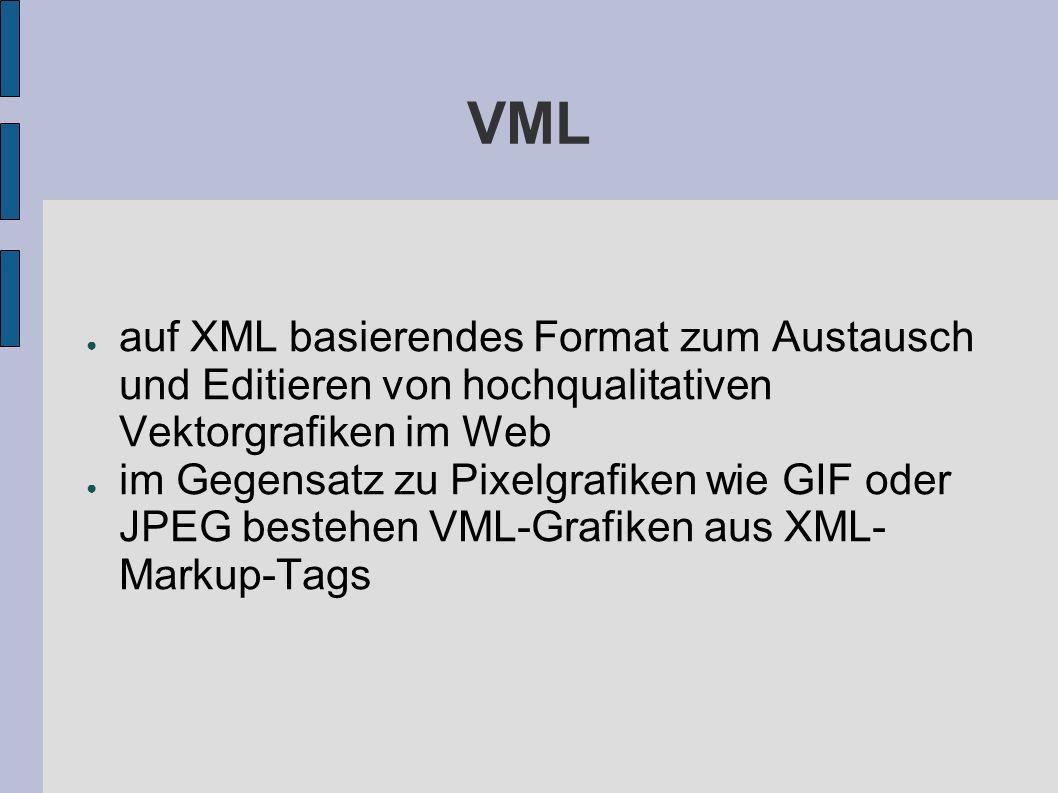 VML auf XML basierendes Format zum Austausch und Editieren von hochqualitativen Vektorgrafiken im Web im Gegensatz zu Pixelgrafiken wie GIF oder JPEG bestehen VML-Grafiken aus XML- Markup-Tags