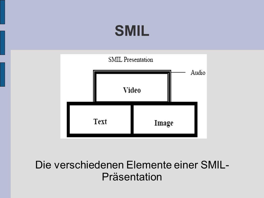SMIL Die verschiedenen Elemente einer SMIL- Präsentation