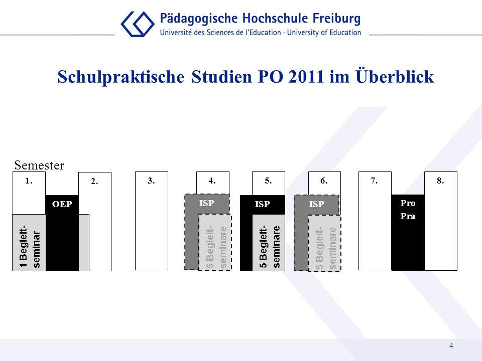 4 1. 2. 3.4.5.6.7. 8. 1 Begleit- seminar OEP ISP 5 Begleit- seminare Pro Pra Semester Schulpraktische Studien PO 2011 im Überblick ISP 5 Begleit- semi