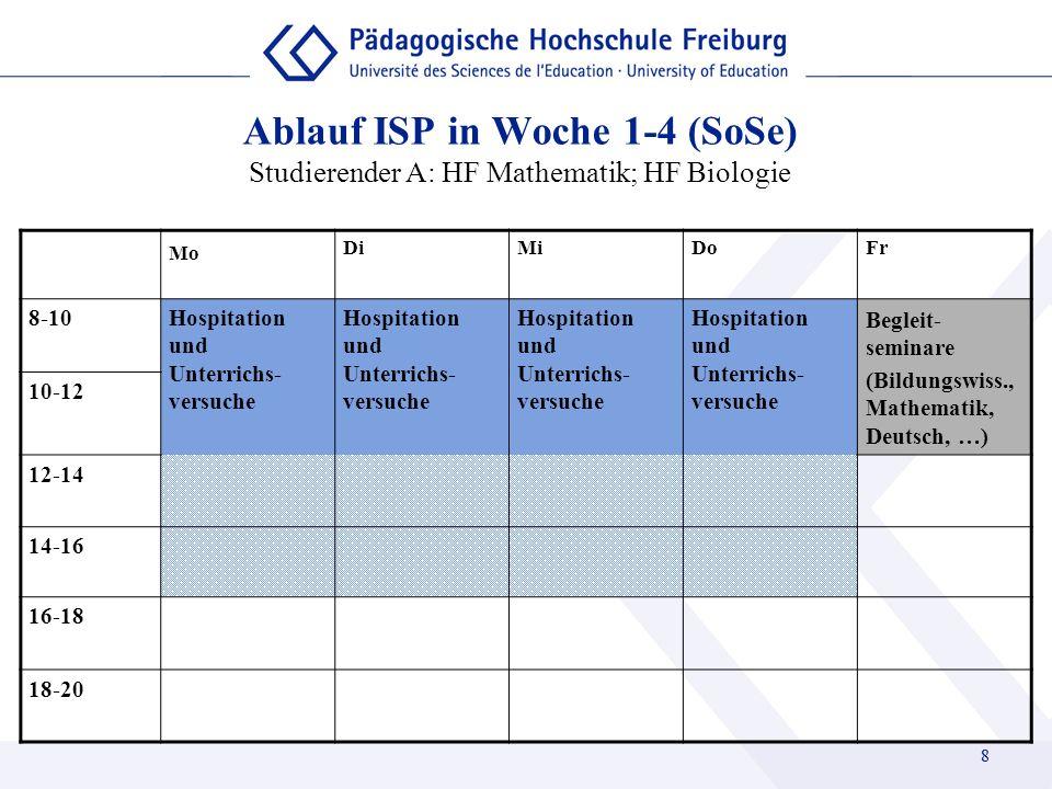 8 Ablauf ISP in Woche 1-4 (SoSe) Studierender A: HF Mathematik; HF Biologie Mo DiMiDoFr 8-10Hospitation und Unterrichs- versuche Begleit- seminare (Bi