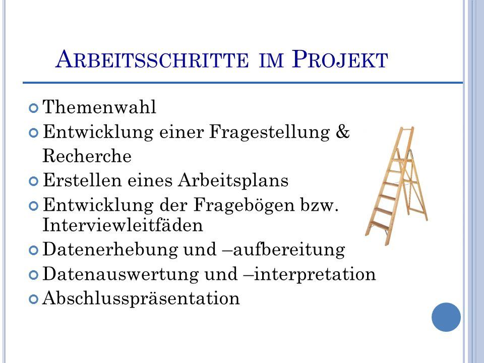 A RBEITSSCHRITTE IM P ROJEKT Themenwahl Entwicklung einer Fragestellung & Recherche Erstellen eines Arbeitsplans Entwicklung der Fragebögen bzw. Inter