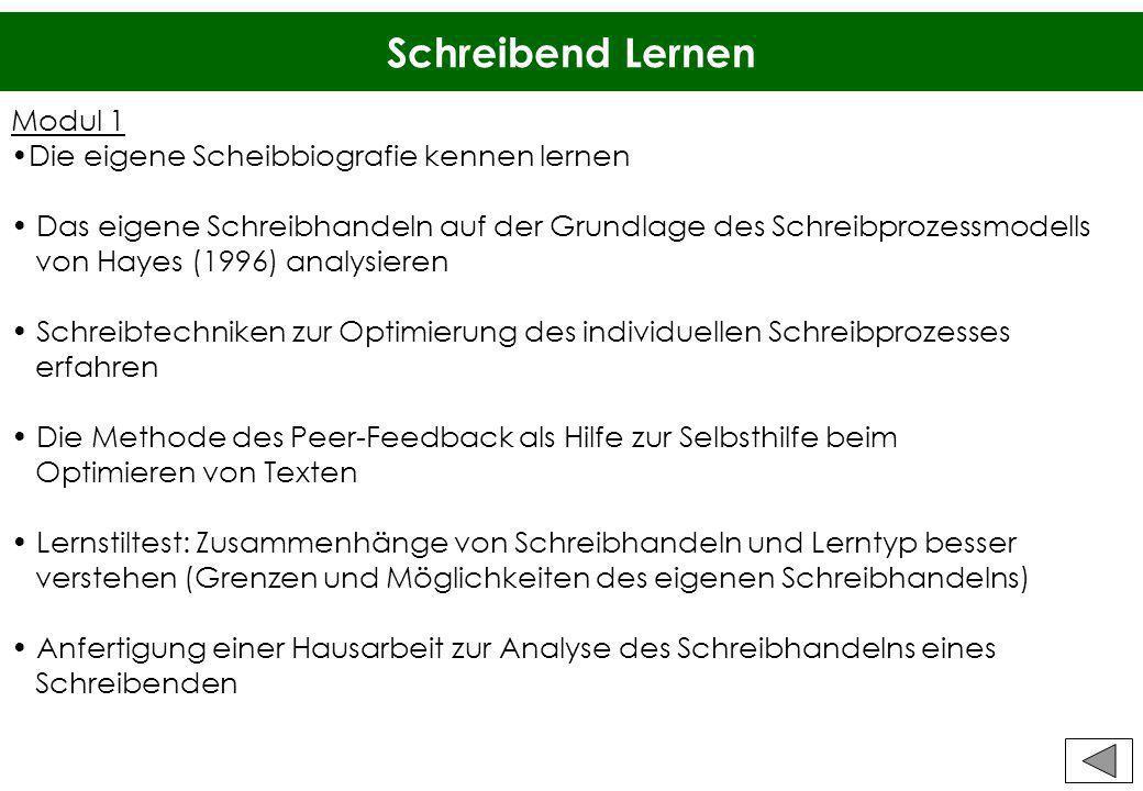 Schreibend Lernen Modul 1 Die eigene Scheibbiografie kennen lernen Das eigene Schreibhandeln auf der Grundlage des Schreibprozessmodells von Hayes (19