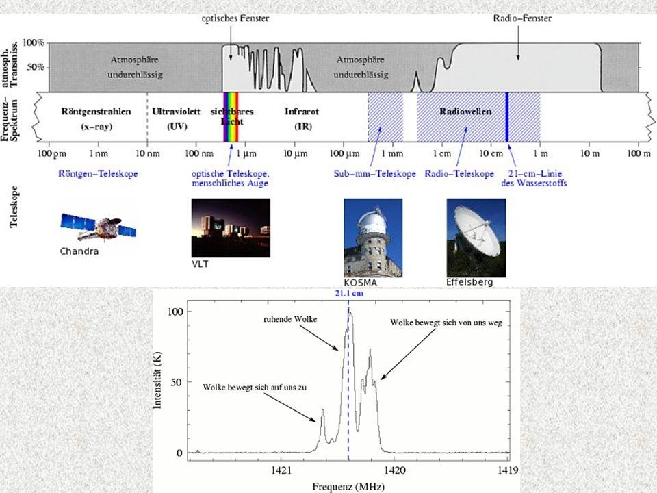 Weißer Zwerg: Restmasse des Sterns < 1,4 M O -Entartete Materie: Atomhüllen ineinander gedrückt; lässt sich nicht mehr als Elektronengas beschreiben -Oberflächentemperatur 100000-200000K am Anfang -Strahlt überwiegend im Röntgenbereich -Leuchtkraft geht später mit der 4.