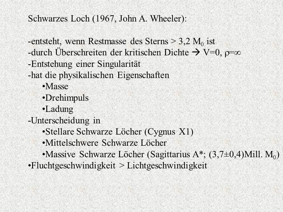 Schwarzes Loch (1967, John A. Wheeler): -entsteht, wenn Restmasse des Sterns > 3,2 M 0 ist -durch Überschreiten der kritischen Dichte V=0, = -Entstehu