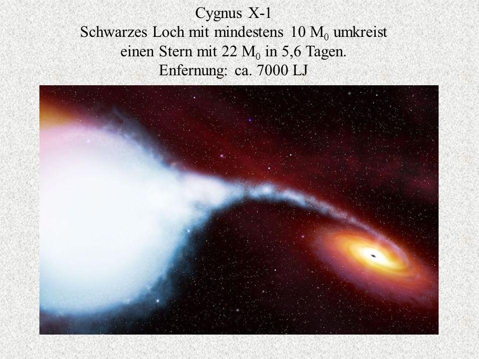 Cygnus X-1 Schwarzes Loch mit mindestens 10 M 0 umkreist einen Stern mit 22 M 0 in 5,6 Tagen. Enfernung: ca. 7000 LJ