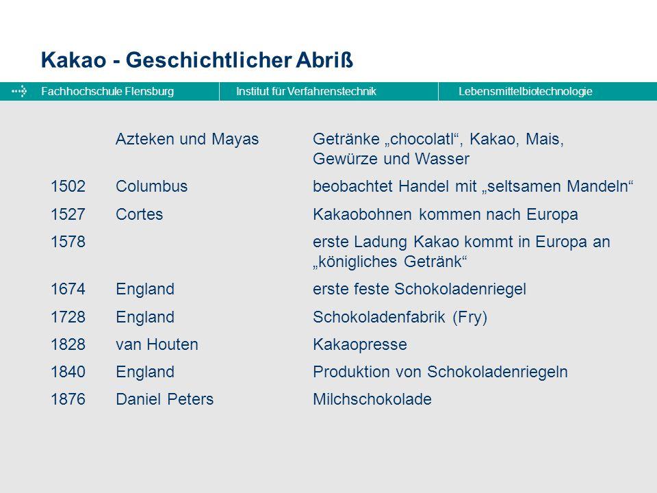 Fachhochschule FlensburgInstitut für VerfahrenstechnikLebensmittelbiotechnologie Kakao - Geschichtlicher Abriß Azteken und Mayas Getränke chocolatl, K