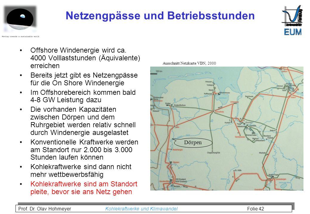 Prof.Dr. Olav Hohmeyer Kohlekraftwerke und Klimawandel Folie 42 Offshore Windenergie wird ca.