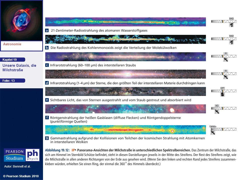 Kapitel 19 Astronomie Autor: Bennett et al. Unsere Galaxis, die Milchstraße © Pearson Studium 2010 Folie: 13