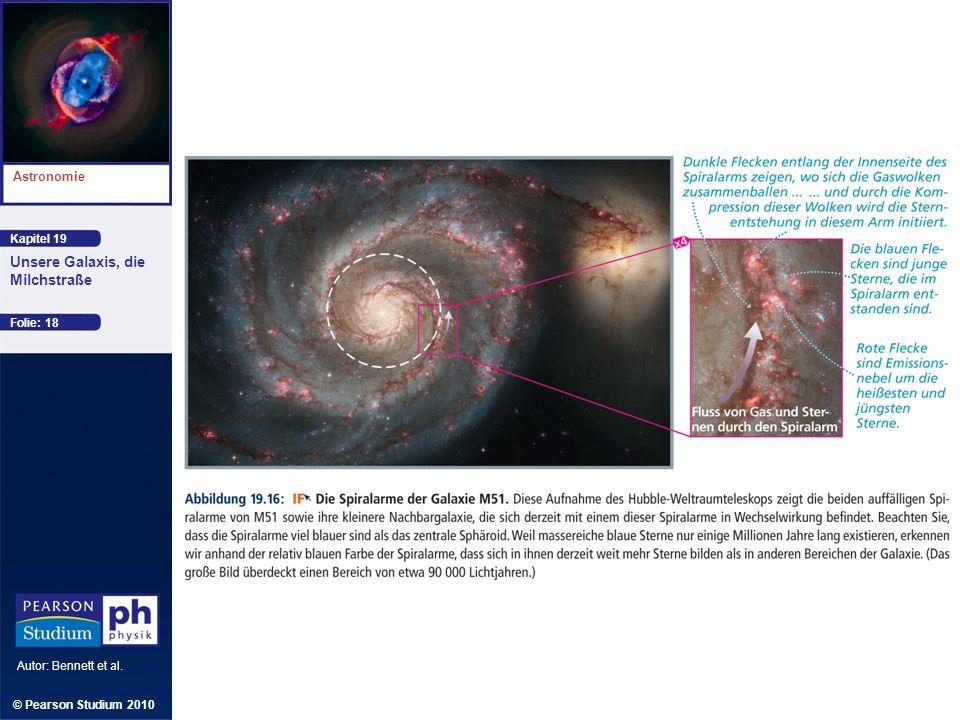 Kapitel 19 Astronomie Autor: Bennett et al. Unsere Galaxis, die Milchstraße © Pearson Studium 2010 Folie: 18