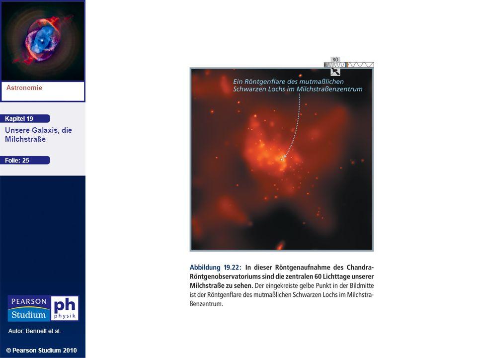 Kapitel 19 Astronomie Autor: Bennett et al. Unsere Galaxis, die Milchstraße © Pearson Studium 2010 Folie: 25