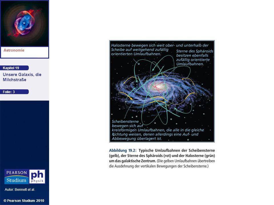 Kapitel 19 Astronomie Autor: Bennett et al. Unsere Galaxis, die Milchstraße © Pearson Studium 2010 Folie: 3