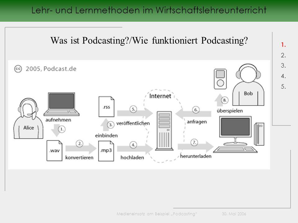 Lehr- und Lernmethoden im Wirtschaftslehreunterricht 1. 2. 3. 4. 5. Was ist Podcasting?/Wie funktioniert Podcasting? Medieneinsatz am Beispiel Podcast