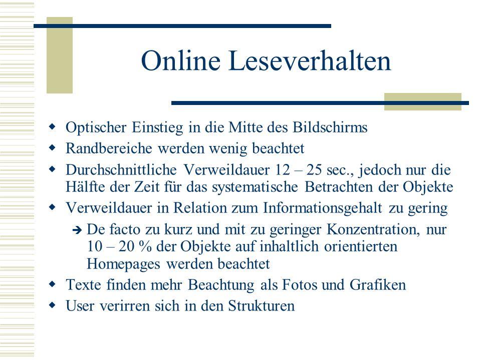 Online Leseverhalten Optischer Einstieg in die Mitte des Bildschirms Randbereiche werden wenig beachtet Durchschnittliche Verweildauer 12 – 25 sec., j