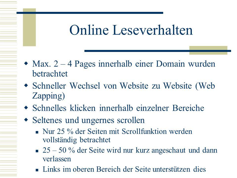 Online Leseverhalten Max. 2 – 4 Pages innerhalb einer Domain wurden betrachtet Schneller Wechsel von Website zu Website (Web Zapping) Schnelles klicke