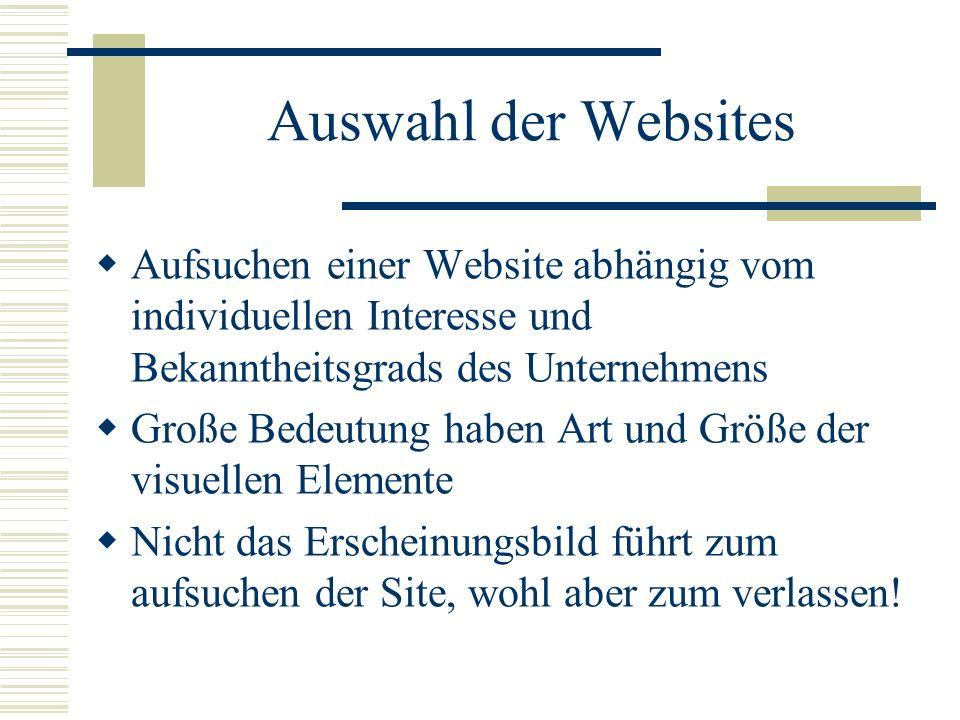 Auswahl der Websites Aufsuchen einer Website abhängig vom individuellen Interesse und Bekanntheitsgrads des Unternehmens Große Bedeutung haben Art und