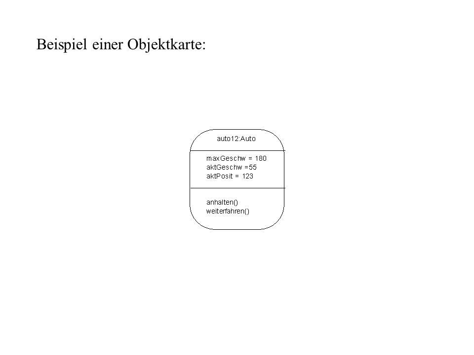 Ein objektorientiertes Programm besteht aus Klassendefinitionen, in denen Attribute und Methoden vereinbart werden.