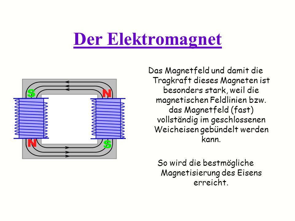 Der Elektromagnet Das Magnetfeld und damit die Tragkraft dieses Magneten ist besonders stark, weil die magnetischen Feldlinien bzw. das Magnetfeld (fa