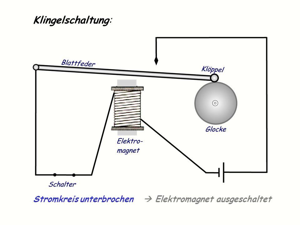 Stromkreis unterbrochen Klingelschaltung: Elektromagnet ausgeschaltet