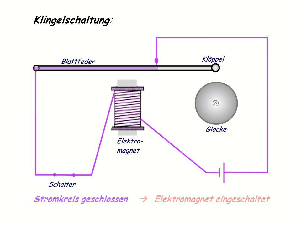 Stromkreis geschlossen Klingelschaltung: Elektromagnet eingeschaltet