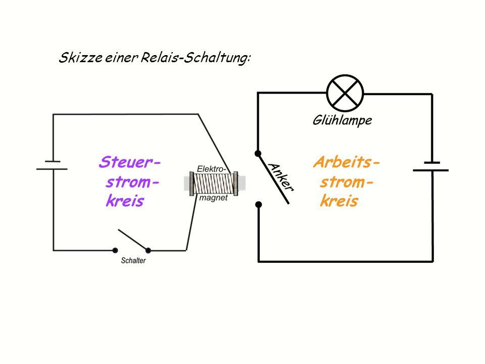 Skizze einer Relais-Schaltung: Steuer- strom- kreis Arbeits- strom- kreis