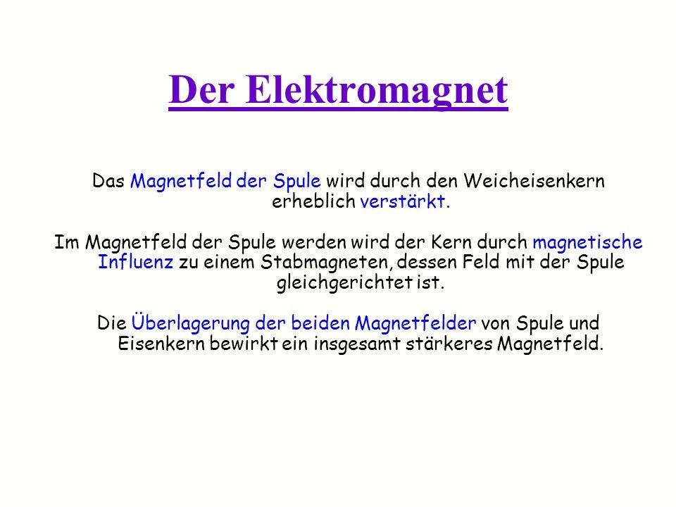 Der Elektromagnet Das Magnetfeld der Spule wird durch den Weicheisenkern erheblich verstärkt. Im Magnetfeld der Spule werden wird der Kern durch magne