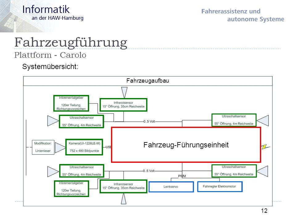 Fahrzeugführung Plattform - Carolo 12 Systemübersicht: Fahrzeug-Führungseinheit Fahrzeugaufbau