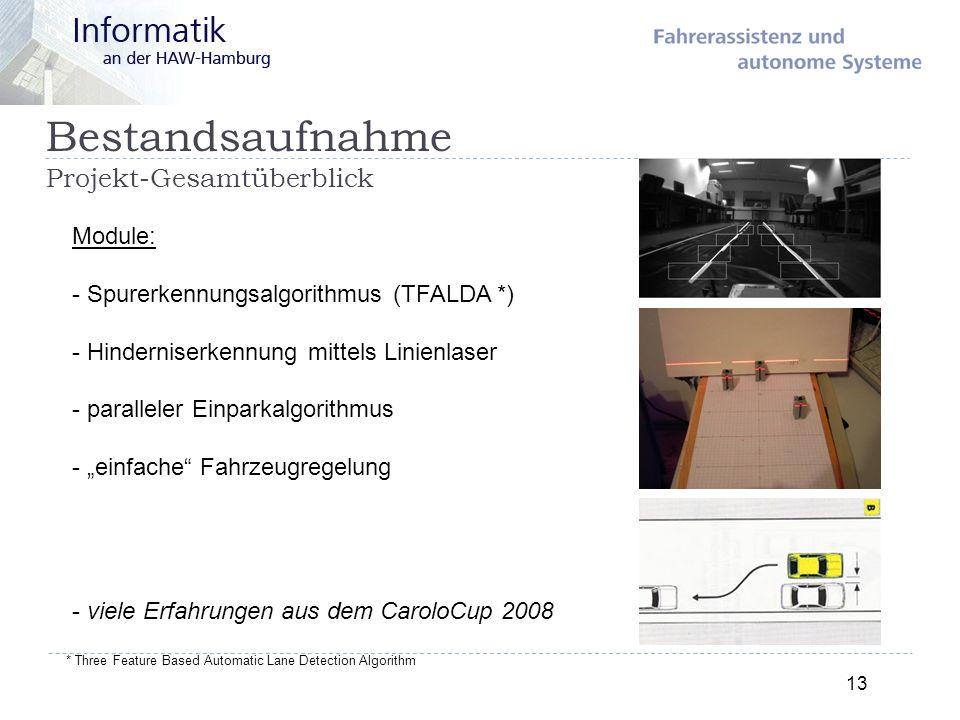 Bestandsaufnahme Projekt-Gesamtüberblick 13 Module: - Spurerkennungsalgorithmus (TFALDA *) - Hinderniserkennung mittels Linienlaser - paralleler Einpa