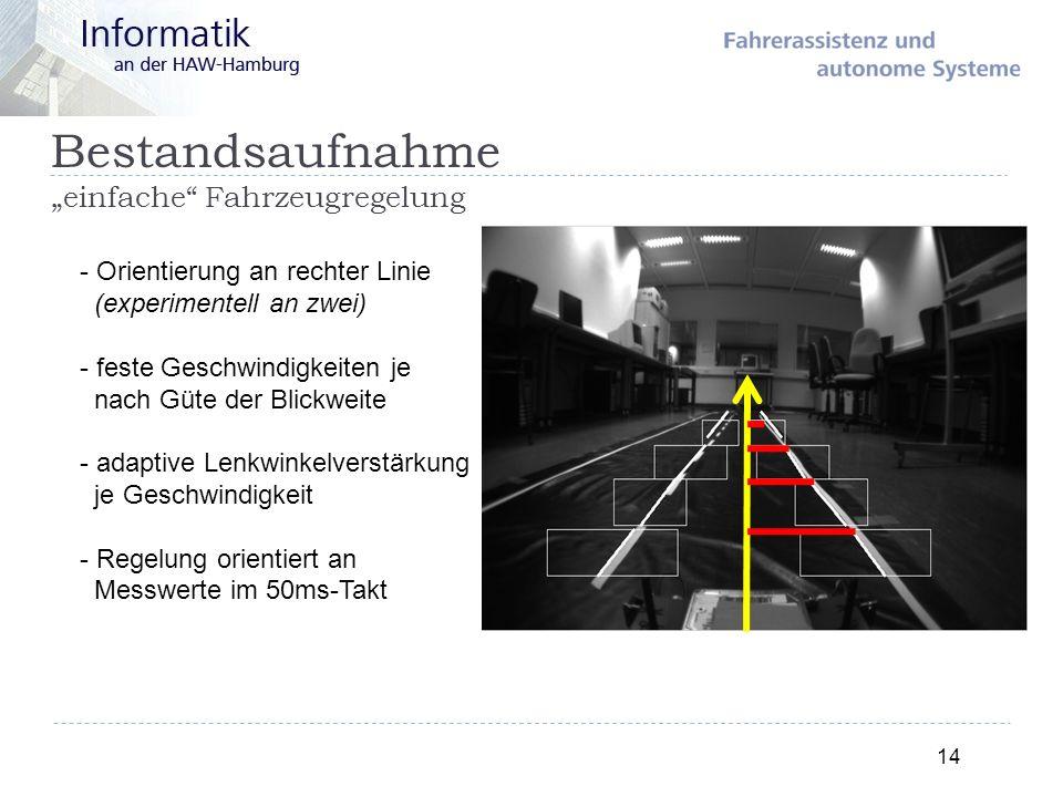 Bestandsaufnahme einfache Fahrzeugregelung 14 - Orientierung an rechter Linie (experimentell an zwei) - feste Geschwindigkeiten je nach Güte der Blick