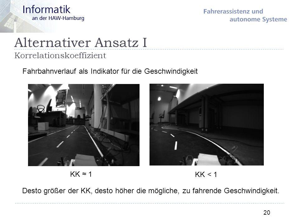 Fahrbahnverlauf als Indikator für die Geschwindigkeit KK 1 KK < 1 Desto größer der KK, desto höher die mögliche, zu fahrende Geschwindigkeit. Alternat