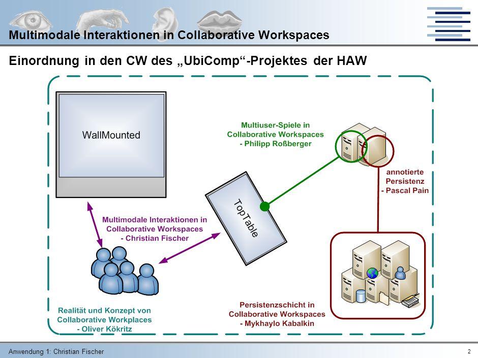 Anwendung 1: Christian Fischer 12 Multimodale Interaktionen in Collaborative Workspaces Eingabe – für virtuelle Umgebung DatenhandschuhHead Mounted Display www.vrealities.com www.hi-res800.com