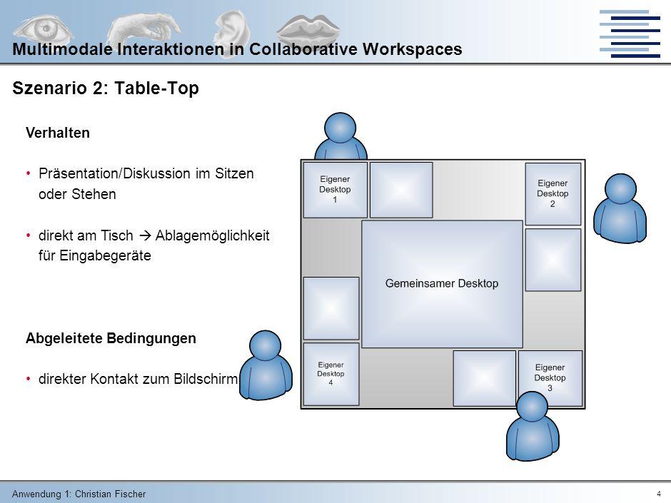 Anwendung 1: Christian Fischer 3 Multimodale Interaktionen in Collaborative Workspaces Szenario 1: Wall-Mounted Verhalten Präsentation/Diskussion hauptsächlich im Stehen Geringe Ablagemöglichkeiten für Steuerungseinheiten Abgeleitete Bedingungen leichte, präzise Eingabegeräte Bedarf an großen Freiheitsgrad