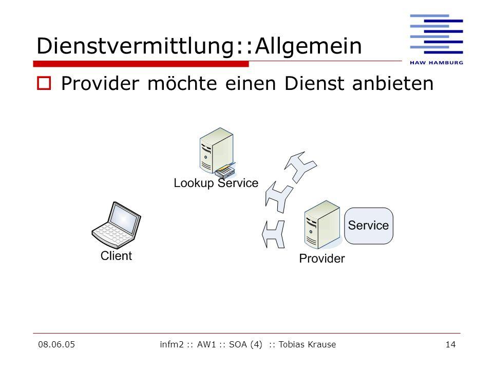 08.06.05infm2 :: AW1 :: SOA (4) :: Tobias Krause14 Dienstvermittlung::Allgemein Provider möchte einen Dienst anbieten