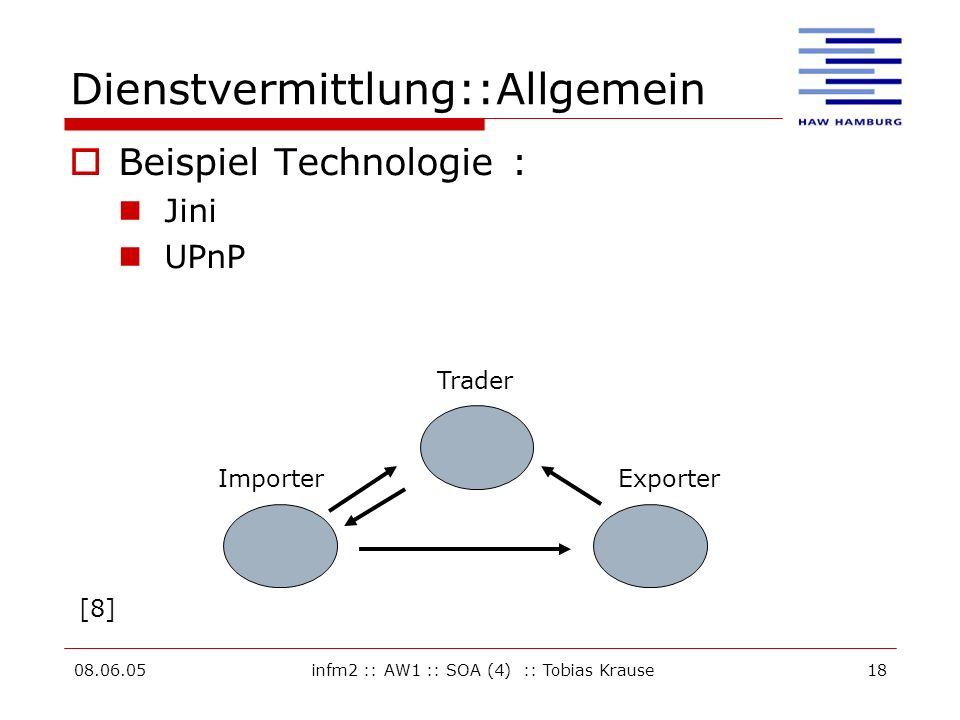08.06.05infm2 :: AW1 :: SOA (4) :: Tobias Krause18 Dienstvermittlung::Allgemein Beispiel Technologie : Jini UPnP Trader ExporterImporter [8]