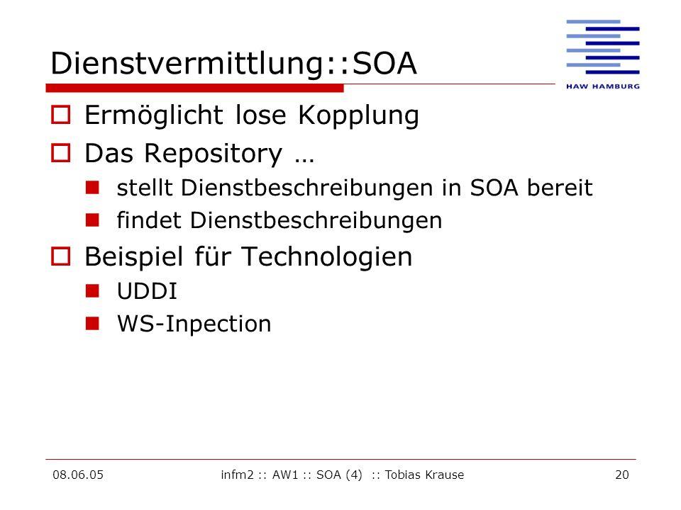 08.06.05infm2 :: AW1 :: SOA (4) :: Tobias Krause20 Dienstvermittlung::SOA Ermöglicht lose Kopplung Das Repository … stellt Dienstbeschreibungen in SOA bereit findet Dienstbeschreibungen Beispiel für Technologien UDDI WS-Inpection