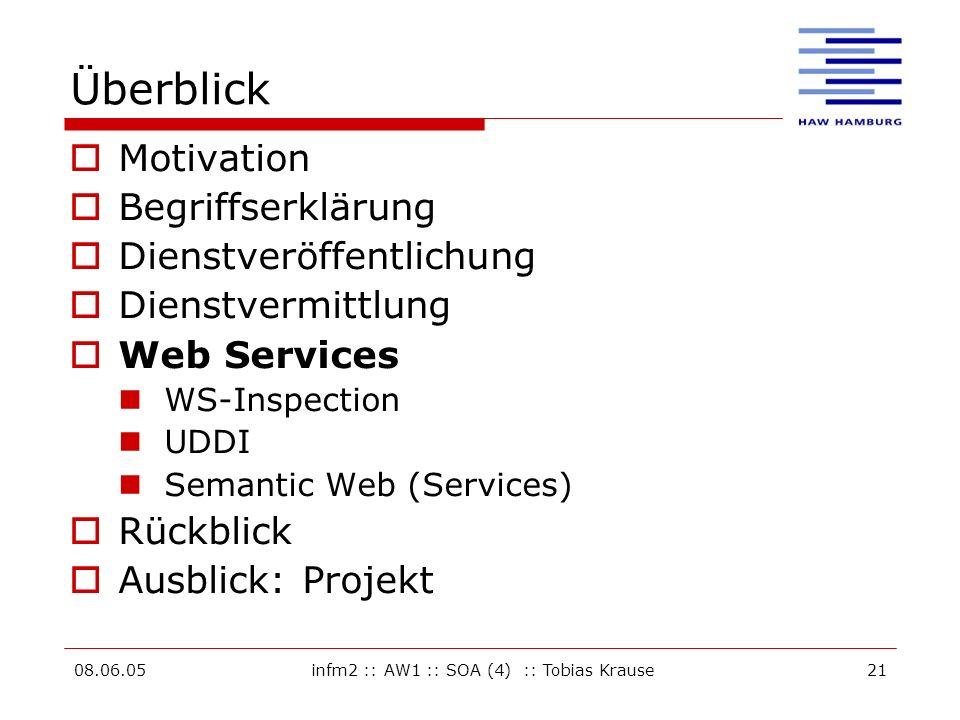08.06.05infm2 :: AW1 :: SOA (4) :: Tobias Krause21 Überblick Motivation Begriffserklärung Dienstveröffentlichung Dienstvermittlung Web Services WS-Inspection UDDI Semantic Web (Services) Rückblick Ausblick: Projekt