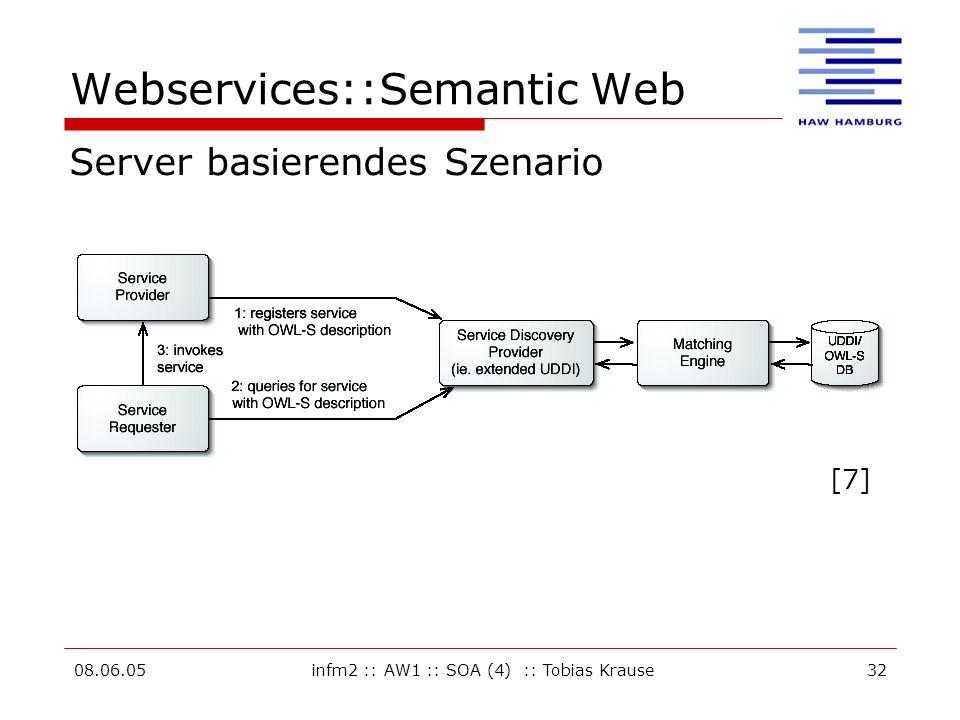08.06.05infm2 :: AW1 :: SOA (4) :: Tobias Krause32 Webservices::Semantic Web Server basierendes Szenario [7]