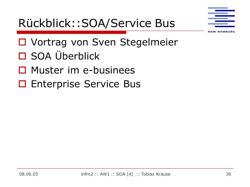 08.06.05infm2 :: AW1 :: SOA (4) :: Tobias Krause36 Rückblick::SOA/Service Bus Vortrag von Sven Stegelmeier SOA Überblick Muster im e-businees Enterprise Service Bus