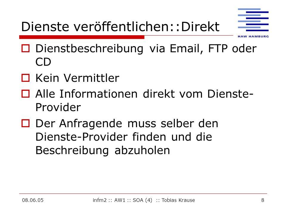 08.06.05infm2 :: AW1 :: SOA (4) :: Tobias Krause8 Dienste veröffentlichen::Direkt Dienstbeschreibung via Email, FTP oder CD Kein Vermittler Alle Informationen direkt vom Dienste- Provider Der Anfragende muss selber den Dienste-Provider finden und die Beschreibung abzuholen