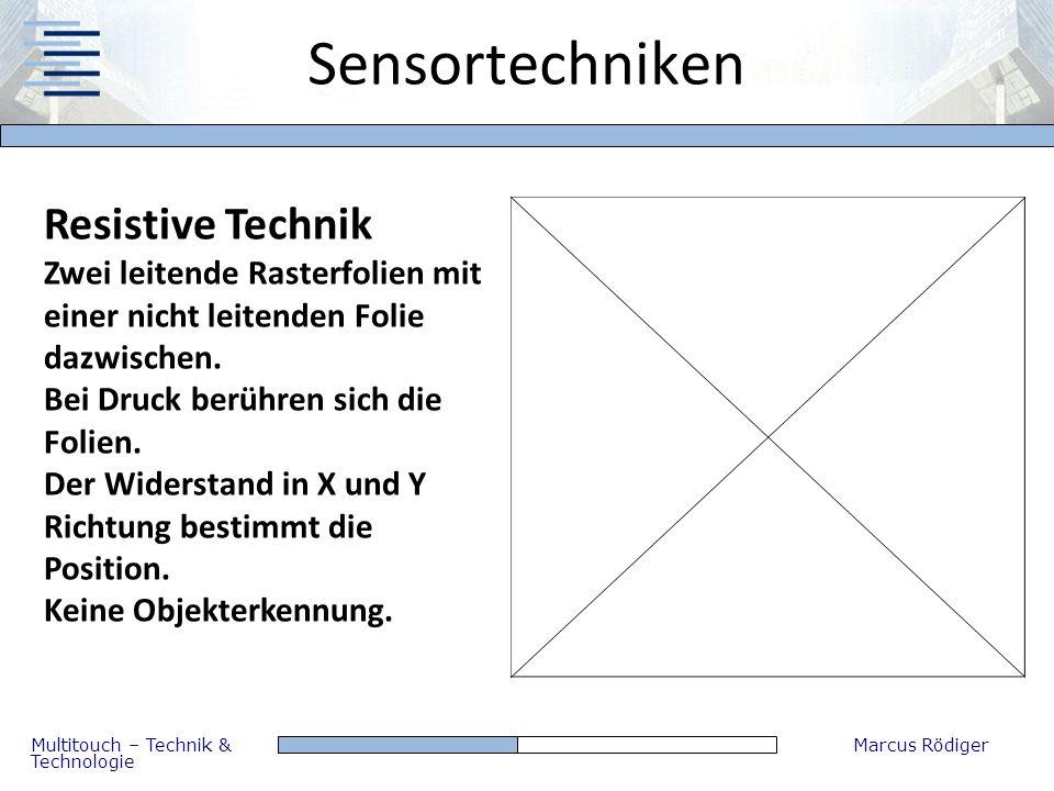 Multitouch – Technik & Technologie Marcus Rödiger Sensortechniken Resistive Technik Zwei leitende Rasterfolien mit einer nicht leitenden Folie dazwisc