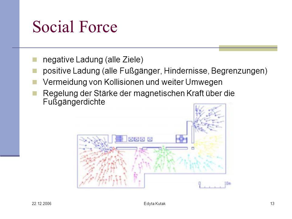 22.12.2006 Edyta Kutak13 Social Force negative Ladung (alle Ziele) positive Ladung (alle Fußgänger, Hindernisse, Begrenzungen) Vermeidung von Kollisionen und weiter Umwegen Regelung der Stärke der magnetischen Kraft über die Fußgängerdichte