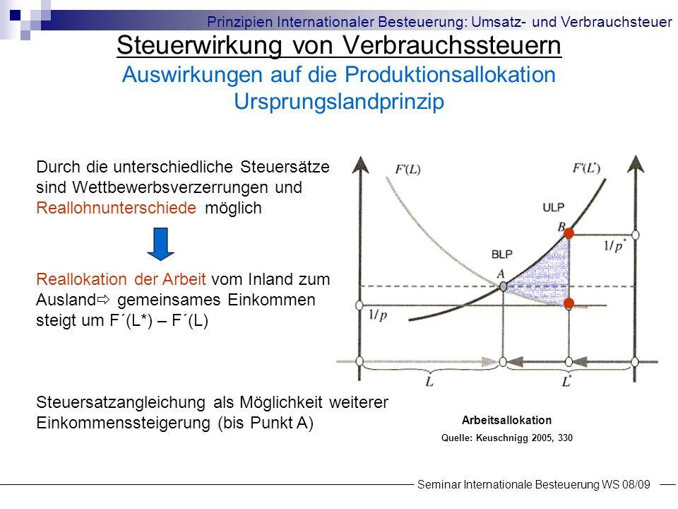 Steuerwirkung von Verbrauchssteuern Auswirkungen auf die Produktionsallokation Ursprungslandprinzip Seminar Internationale Besteuerung WS 08/09 Prinzi