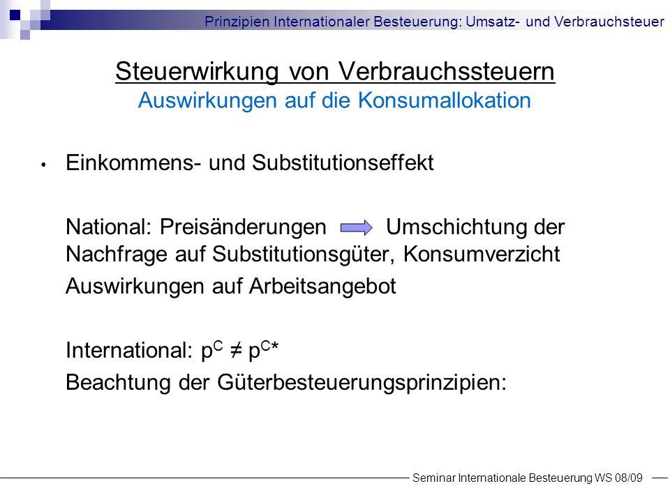 Einkommens- und Substitutionseffekt National: Preisänderungen Umschichtung der Nachfrage auf Substitutionsgüter, Konsumverzicht Auswirkungen auf Arbei