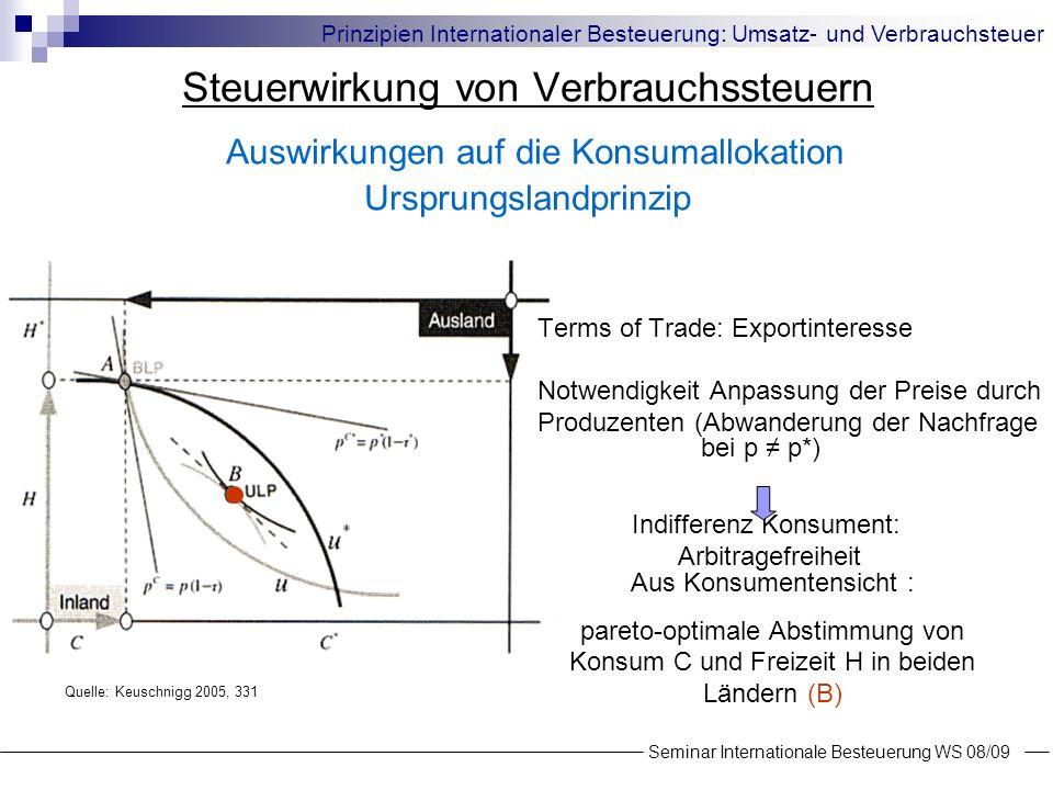 Indifferenz Konsument: Arbitragefreiheit Steuerwirkung von Verbrauchssteuern Auswirkungen auf die Konsumallokation Ursprungslandprinzip Terms of Trade