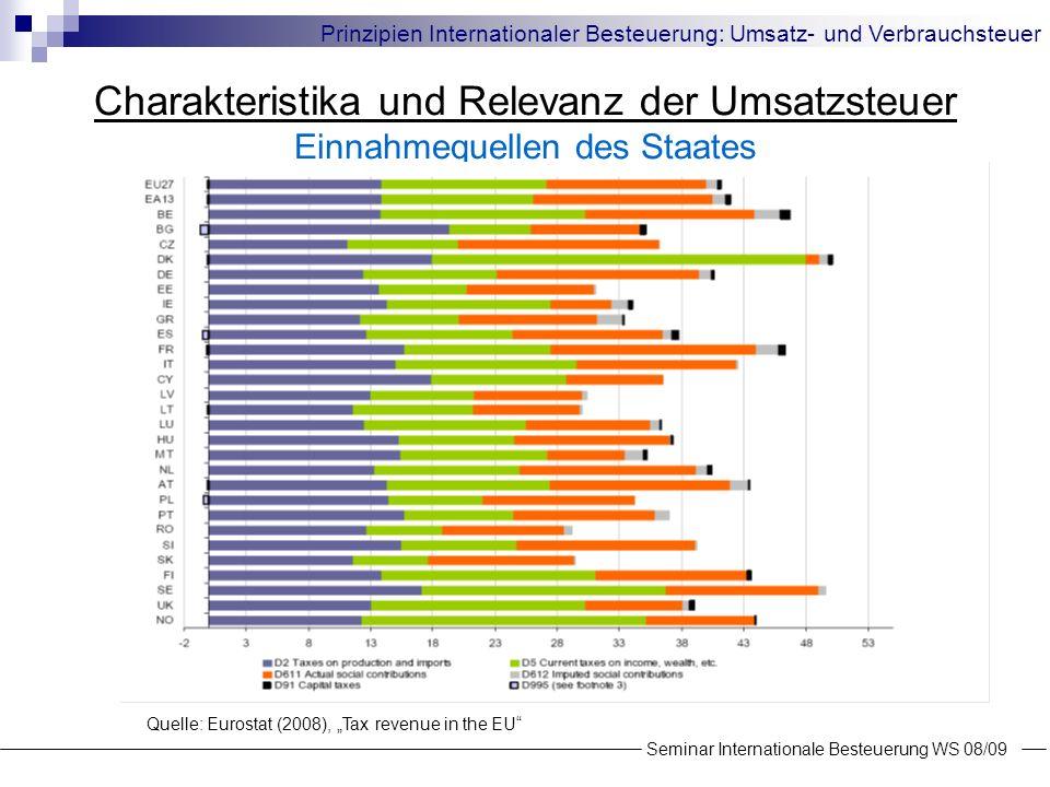 Charakteristika und Relevanz der Umsatzsteuer Einnahmequellen des Staates Seminar Internationale Besteuerung WS 08/09 Prinzipien Internationaler Beste