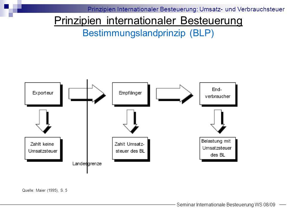 Prinzipien internationaler Besteuerung Bestimmungslandprinzip (BLP) Quelle: Maier (1995), S. 5 Seminar Internationale Besteuerung WS 08/09 Prinzipien
