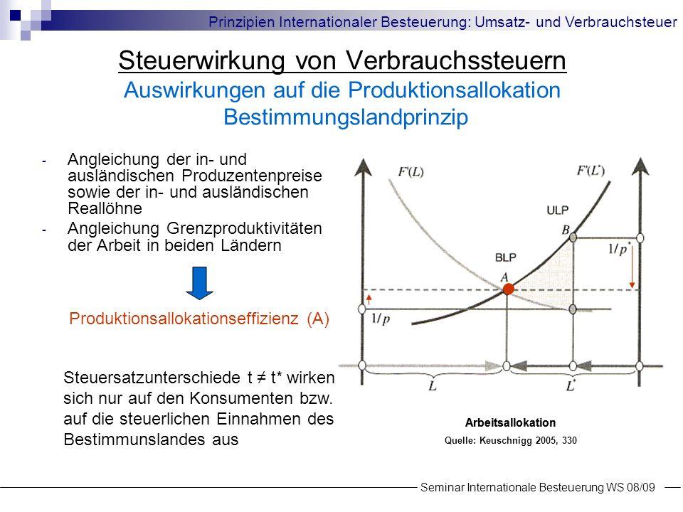 Steuerwirkung von Verbrauchssteuern Auswirkungen auf die Produktionsallokation Bestimmungslandprinzip - Angleichung der in- und ausländischen Produzen