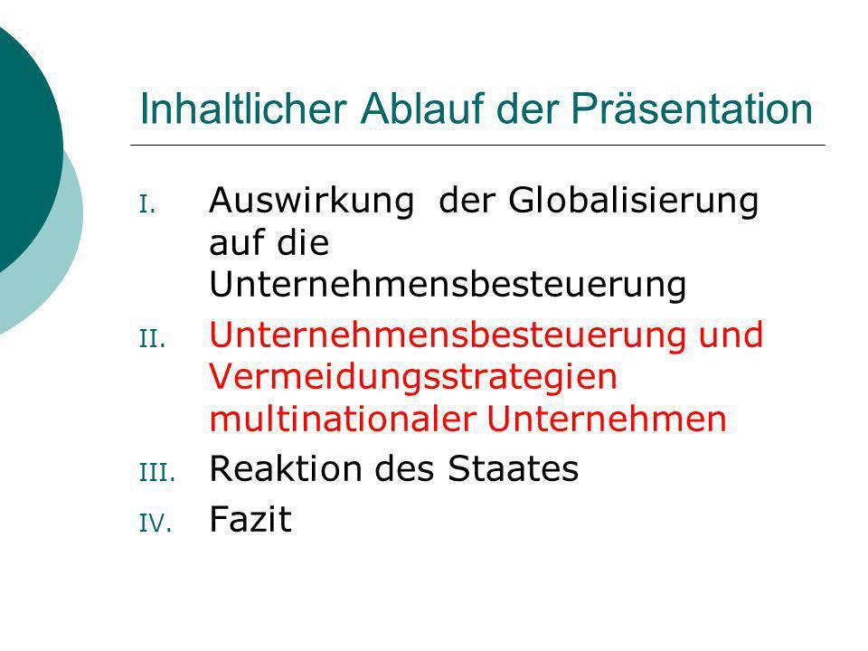 Inhaltlicher Ablauf der Präsentation I. Auswirkung der Globalisierung auf die Unternehmensbesteuerung II. Unternehmensbesteuerung und Vermeidungsstrat