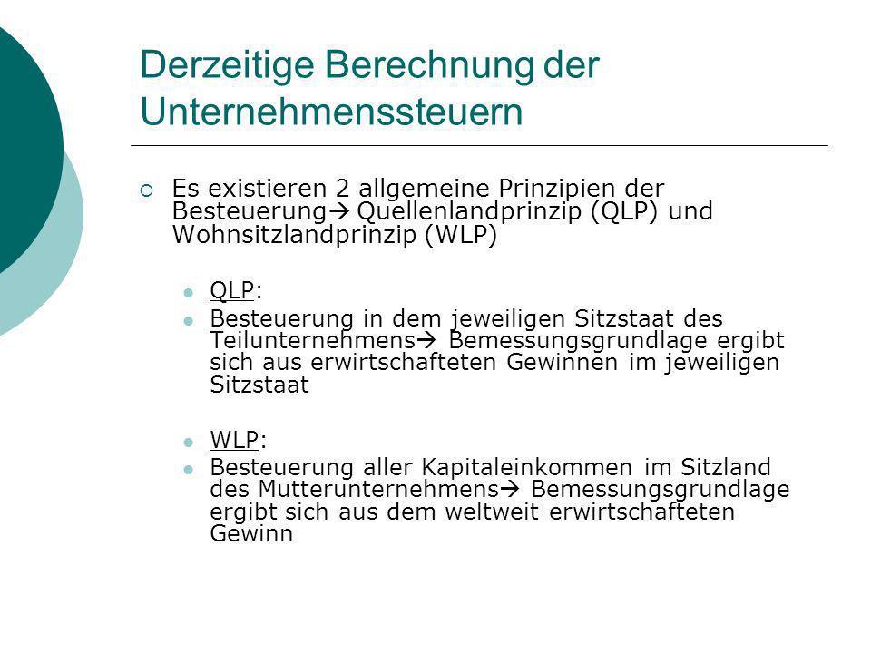 Derzeitige Berechnung der Unternehmenssteuern Es existieren 2 allgemeine Prinzipien der Besteuerung Quellenlandprinzip (QLP) und Wohnsitzlandprinzip (