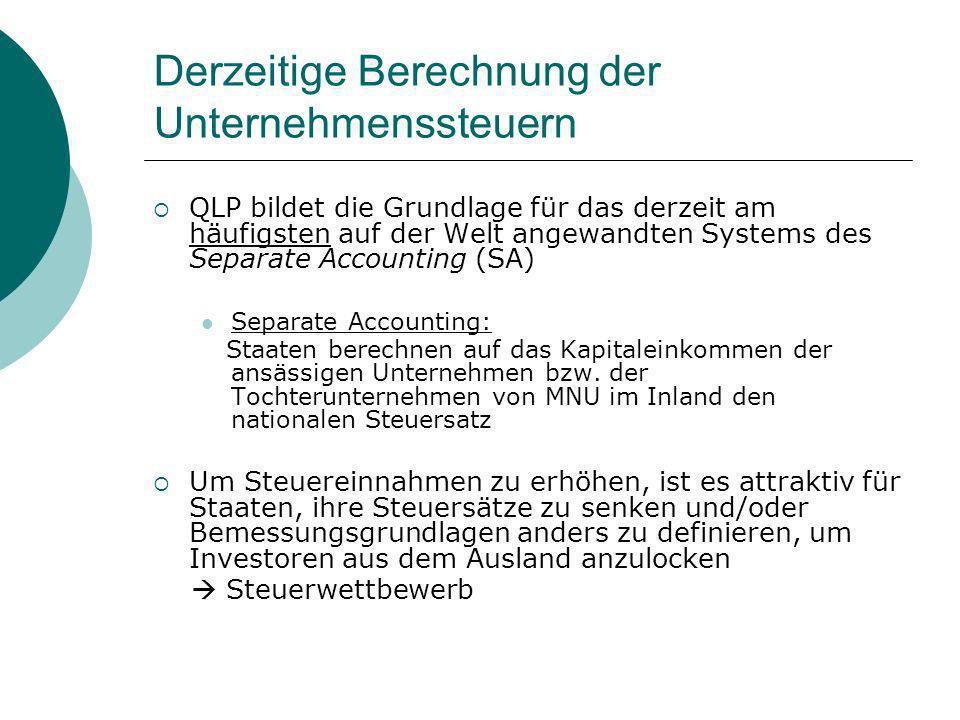 Derzeitige Berechnung der Unternehmenssteuern QLP bildet die Grundlage für das derzeit am häufigsten auf der Welt angewandten Systems des Separate Acc